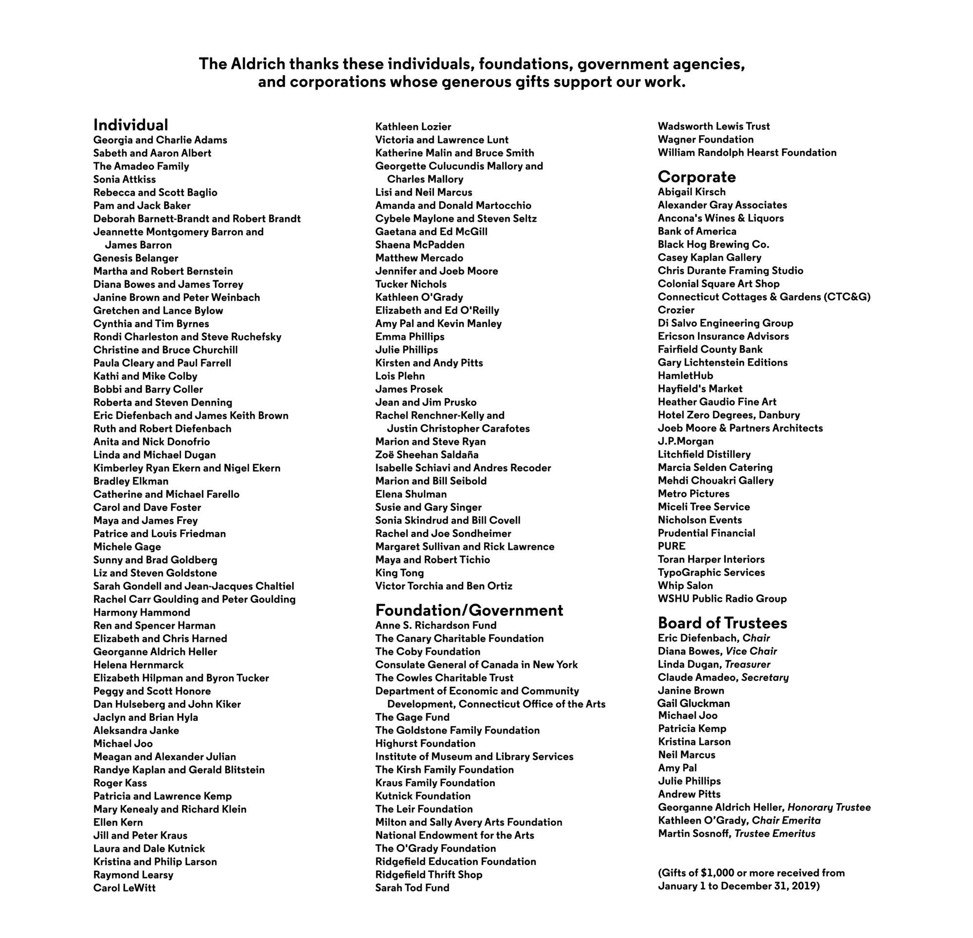 List of names of the Museum's supporters from 2019.